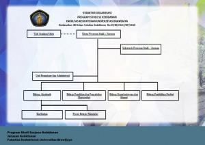 struktur organisasi PS